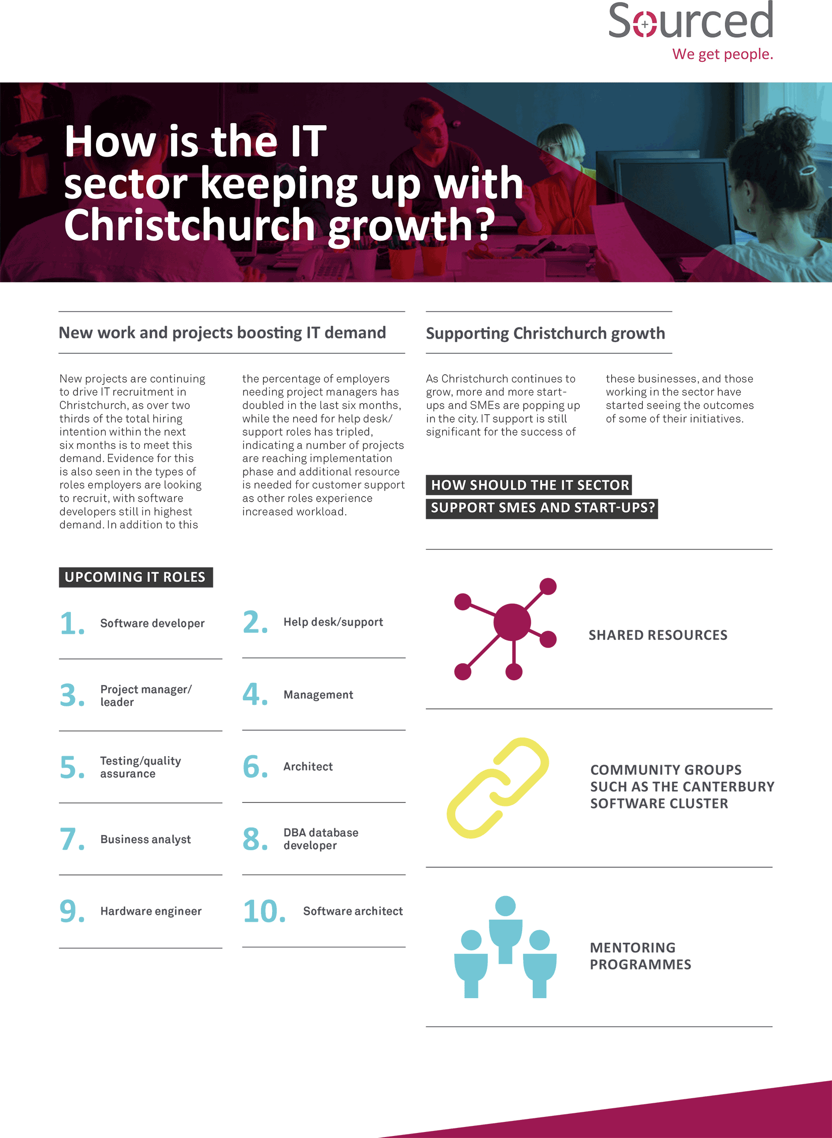 Page 3 of Sourced Report March 2015| Competition is returning to the IT sector