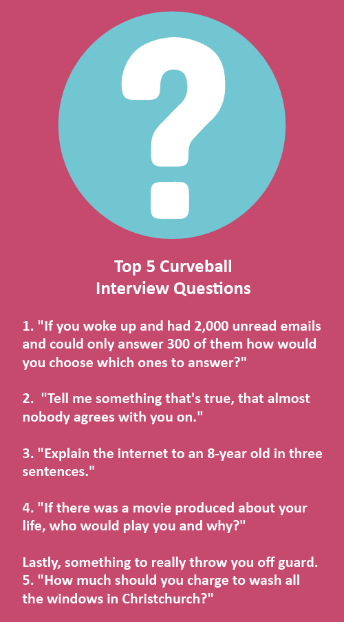 Curveball Interview Questions | Sourced - Christchurch IT Recruitment