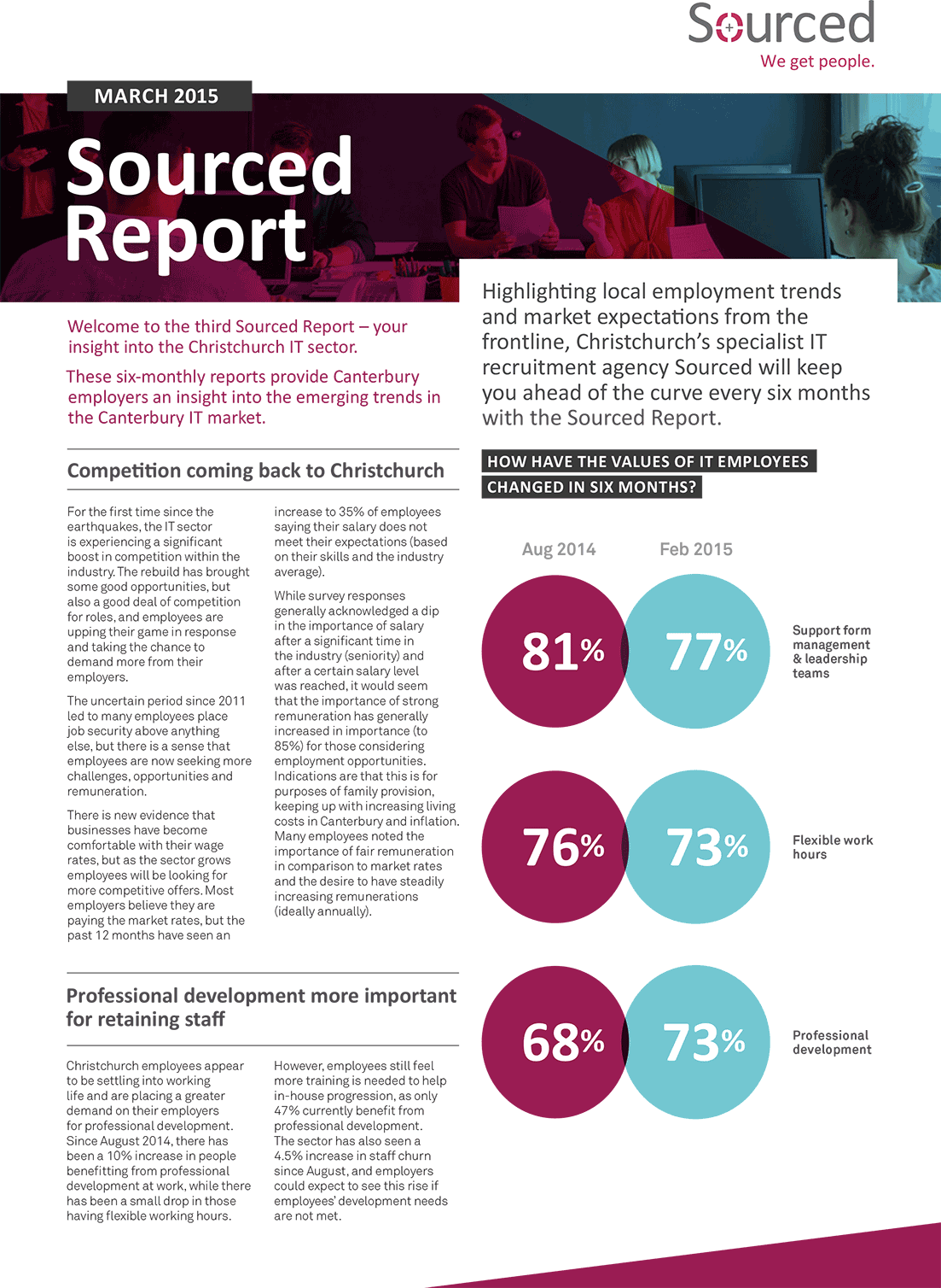 Page 1 of Sourced Report March 2015| Competition is returning to the IT sector