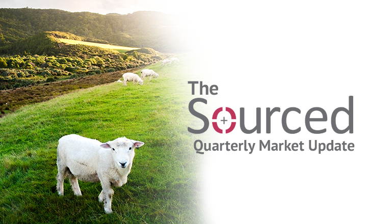 Sourced Quarterly Market Update: Spring 2015
