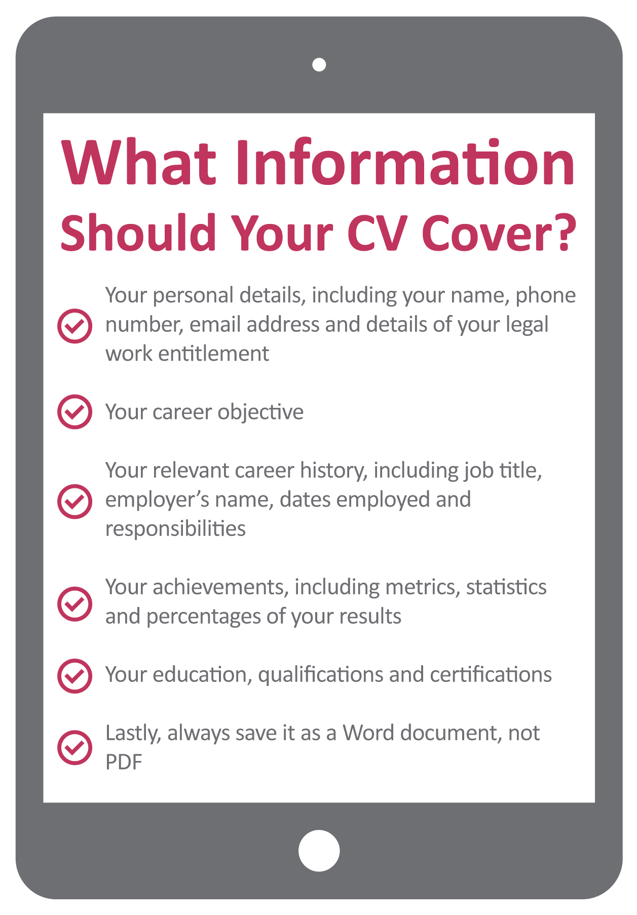 how to write a cv for the digital era