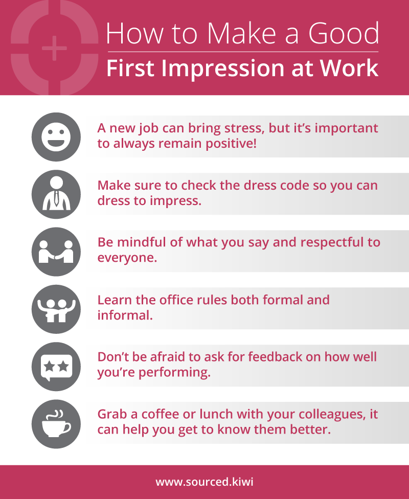 How to Make a Good First Impression| Sourced: Christchurch IT Recruitment