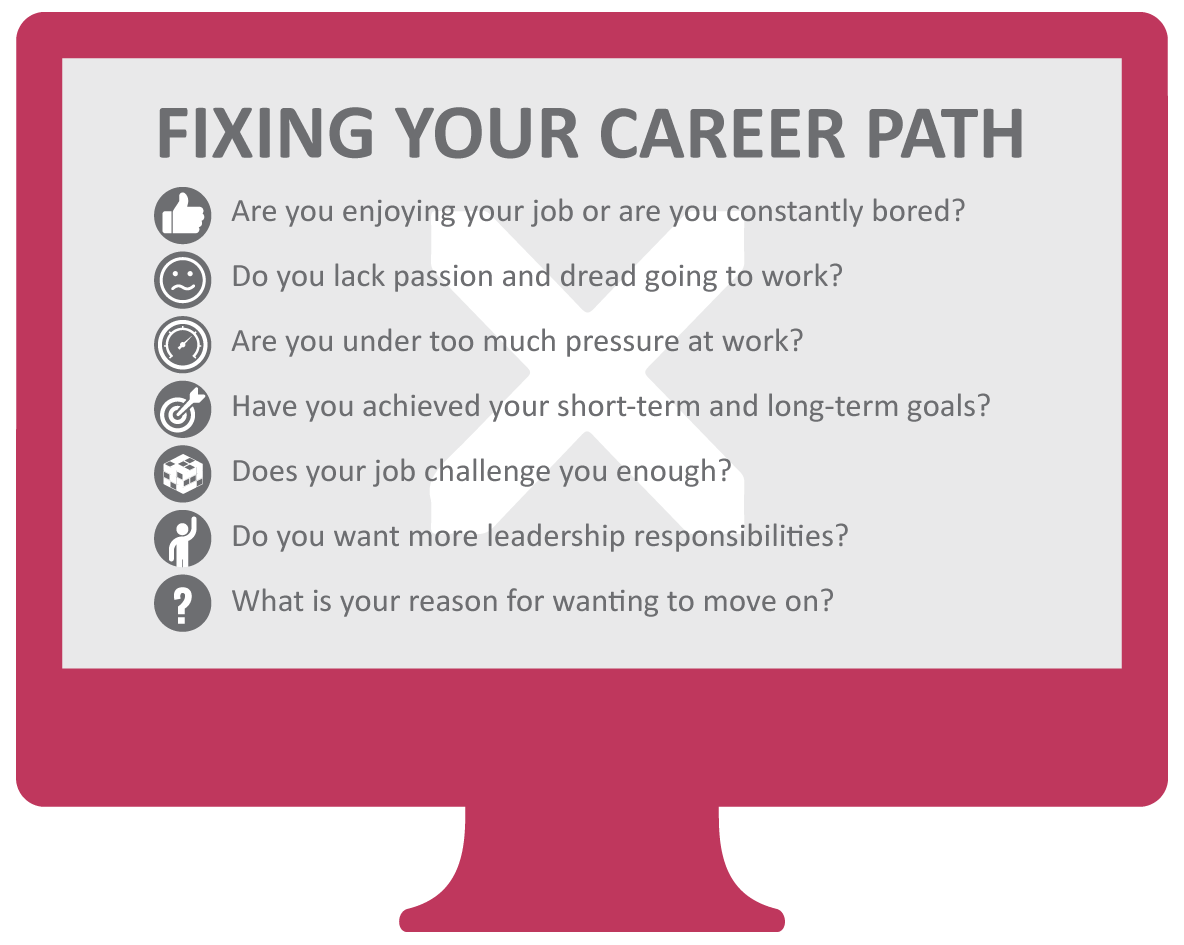 defragging your career sourced career review sourced christchurch it recruitment