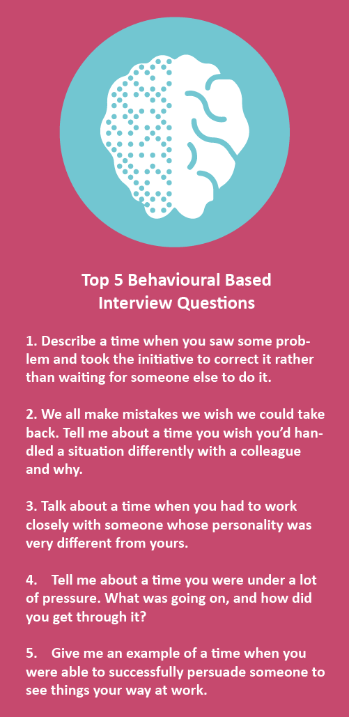 Superior Behavioural Interview Questions